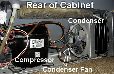 Appliance411 faq frost free refrigerator not cooling properly for Ge refrigerator condenser fan motor not working